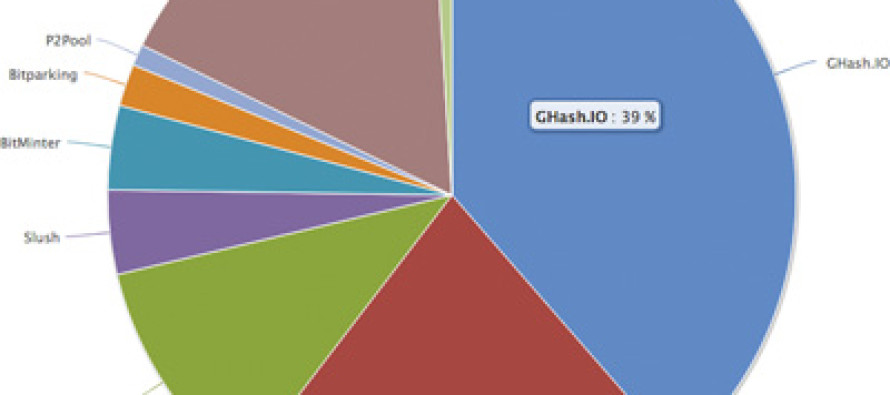 GHash.IO Mining Pool Nears 51% of Network Hashing Power