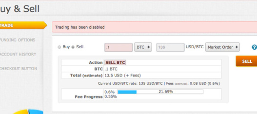Trading at Mt. Gox Disabled, Website Currently Offline
