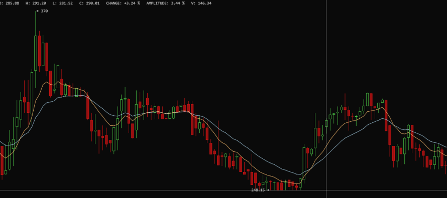 Was Bitcoin's All-Time High a Mt. Gox Fabrication?