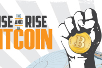 Brief Film Review: The Rise and Rise of Bitcoin