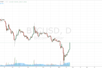 """New Coinbase Exchange Lunar Causes Bitcoin Price to """"Go to the Moon"""""""