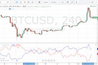Bitcoin Price Technical Analysis for 26/1/2015: Settling Above $300 Soon
