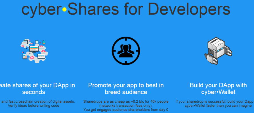 CyberShares Launches Sharedrops To Promote Polymorphic DApps