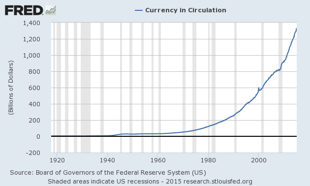 Bitcoin, bitcoin value, quantitative easing, cryptocurrency, virtual currency