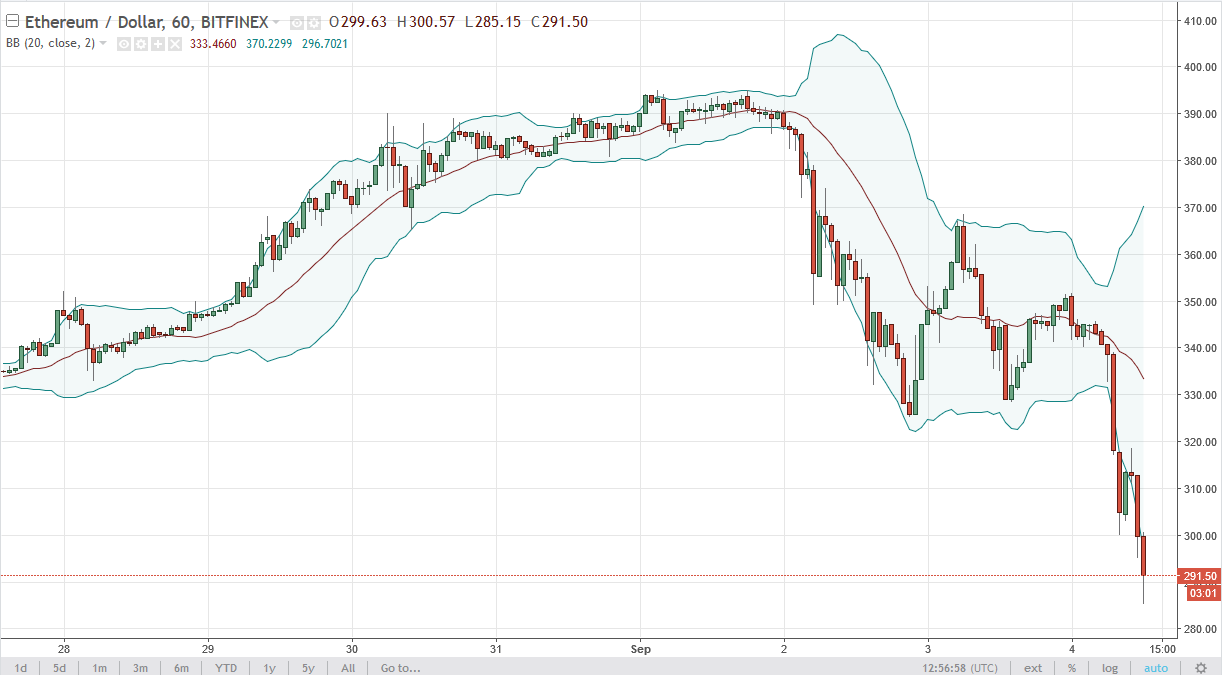 technical analysis cryptocurrency course